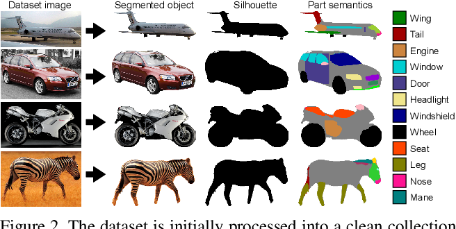 Figure 1 for Learning Generative Models of Textured 3D Meshes from Real-World Images