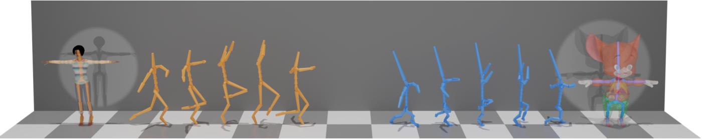 Figure 1 for Skeleton-Aware Networks for Deep Motion Retargeting