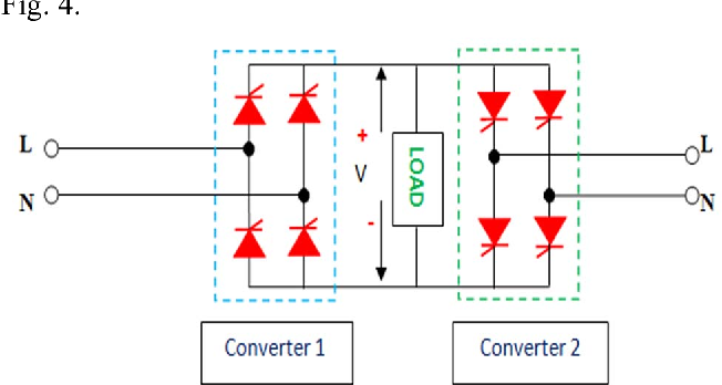 Figure 4 from Matlab simulation on dual converter with separately