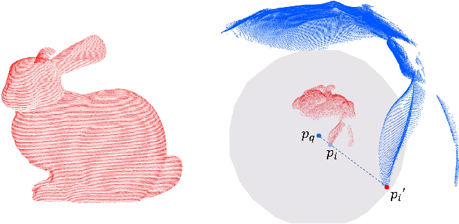 Figure 1 for Generating Large Convex Polytopes Directly on Point Clouds