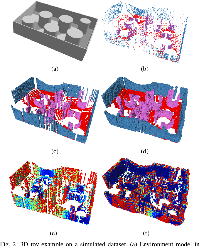 Figure 2 for Bayesian Spatial Kernel Smoothing for ScalableDense Semantic Mapping