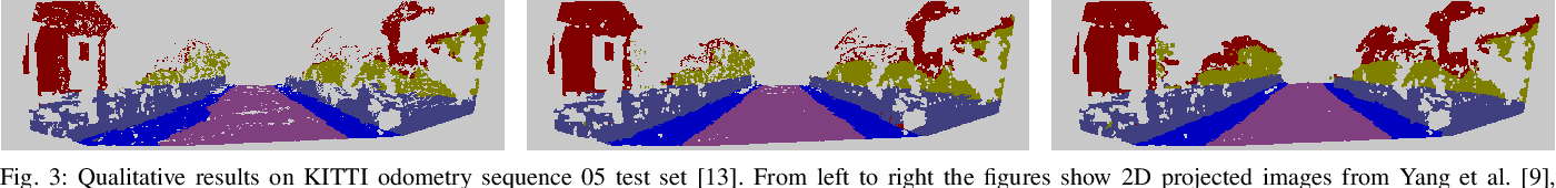 Figure 3 for Bayesian Spatial Kernel Smoothing for ScalableDense Semantic Mapping