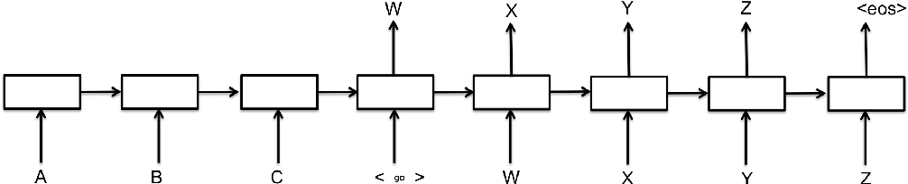 Figure 1 for Neural Contextual Conversation Learning with Labeled Question-Answering Pairs