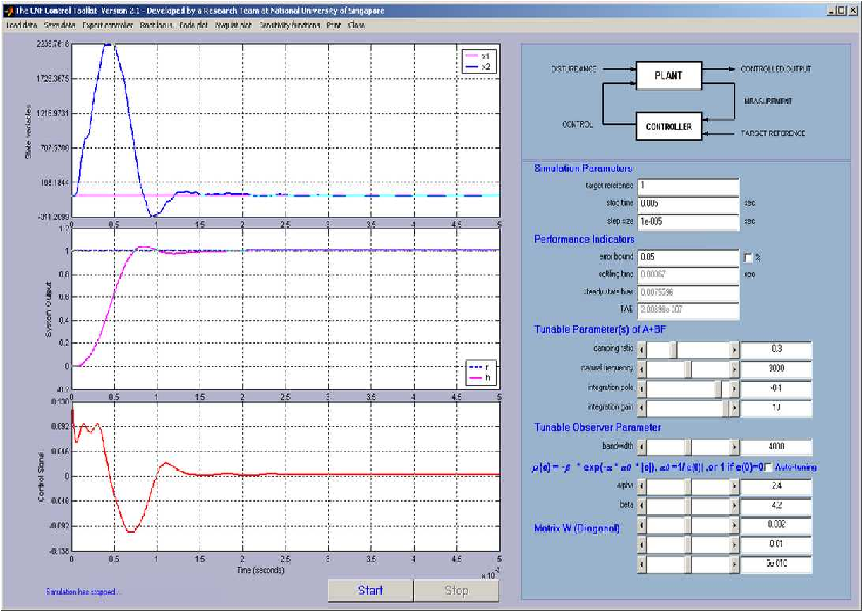 A MATLAB toolkit for composite nonlinear feedback control