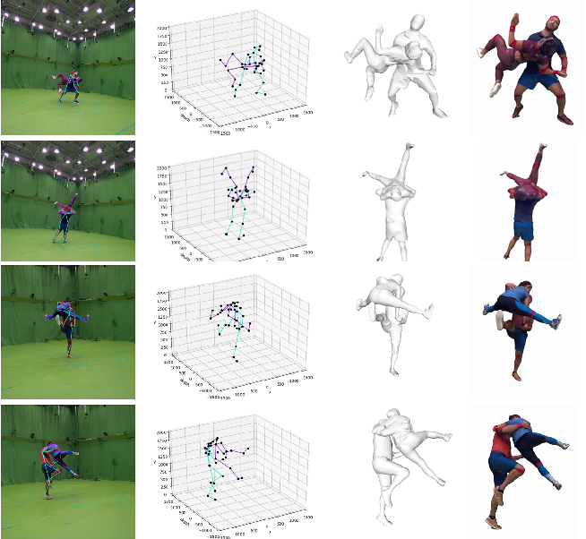 Figure 2 for Multi-Person Extreme Motion Prediction with Cross-Interaction Attention