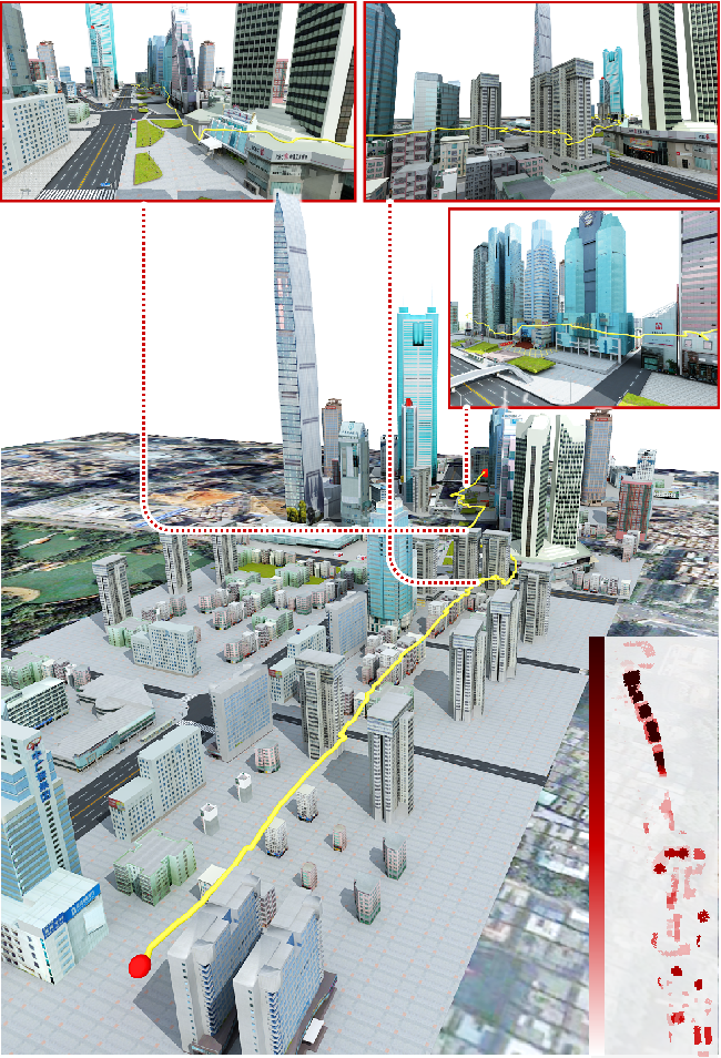 Figure 1 for VGF-Net: Visual-Geometric Fusion Learning for Simultaneous Drone Navigation and Height Mapping