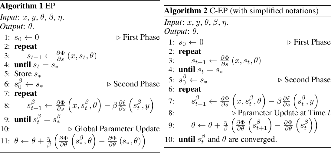 Figure 1 for Equilibrium Propagation with Continual Weight Updates