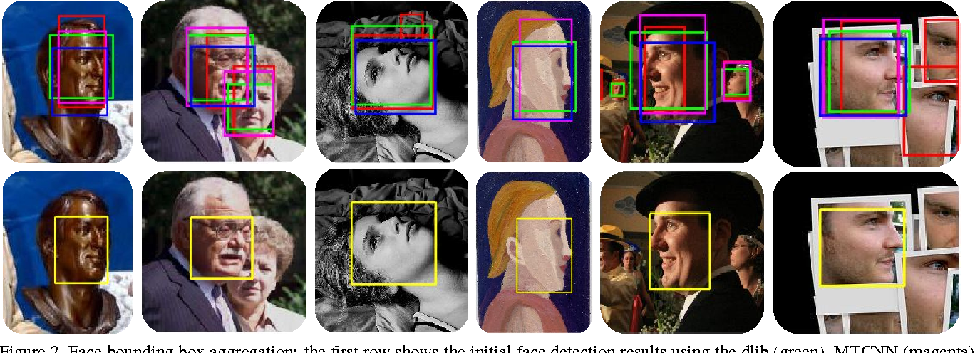 Figure 2 for Face Detection, Bounding Box Aggregation and Pose Estimation for Robust Facial Landmark Localisation in the Wild