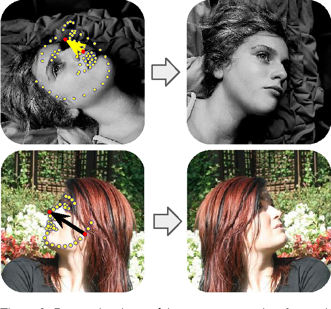 Figure 3 for Face Detection, Bounding Box Aggregation and Pose Estimation for Robust Facial Landmark Localisation in the Wild