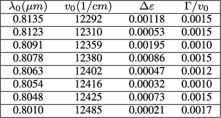 TABLE III CLASSICAL OSCILLATOR MODEL PARAMETERS