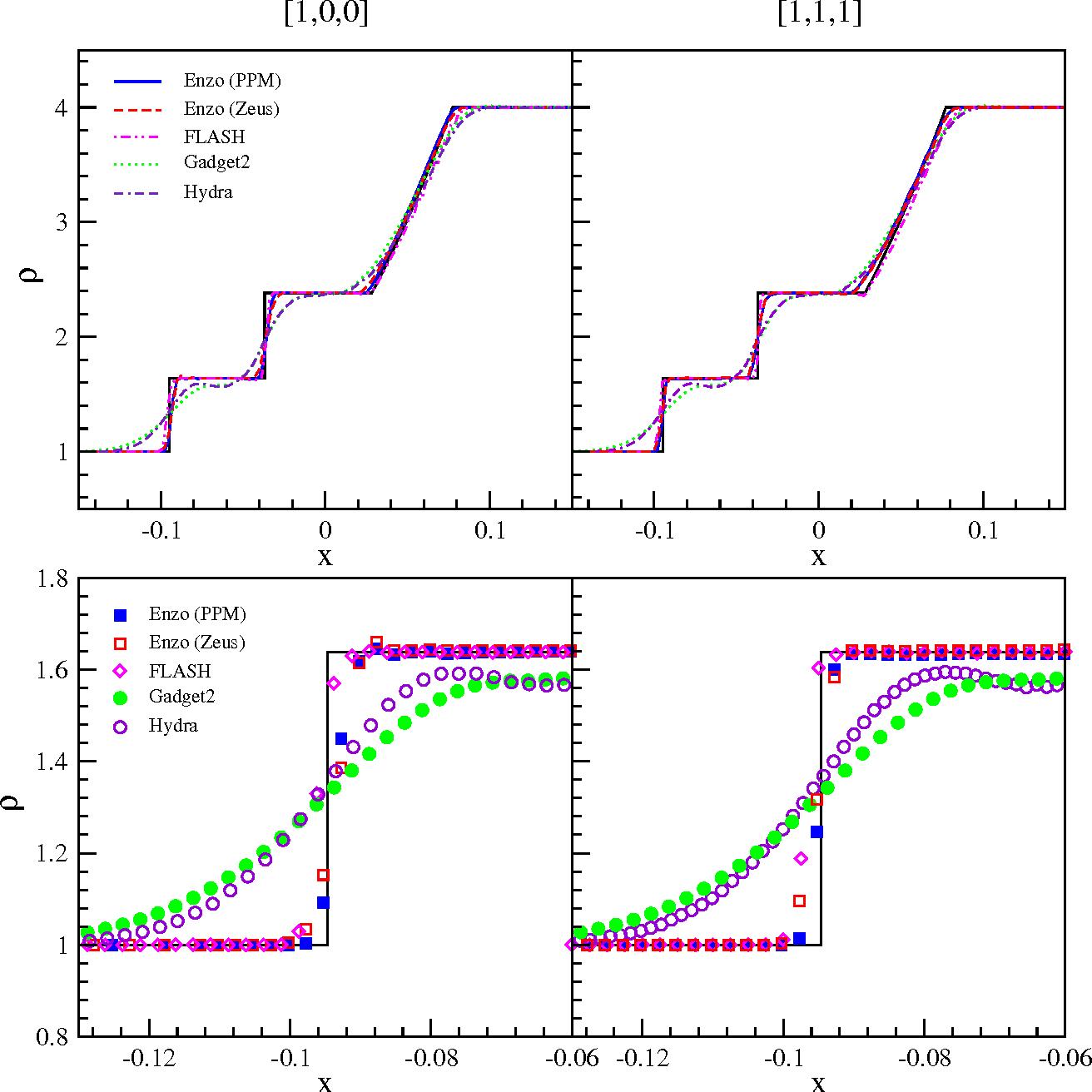 Astrophysics padmanabhan pdf theoretical
