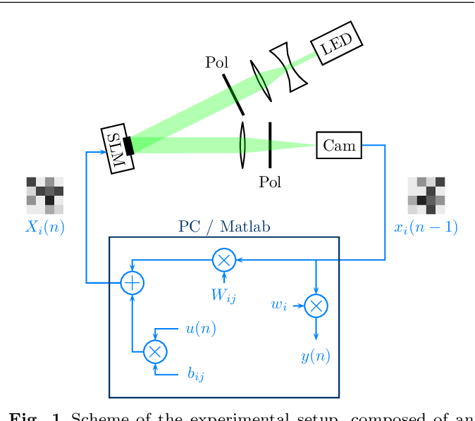 Figure 1 for Bayesian optimisation of large-scale photonic reservoir computers
