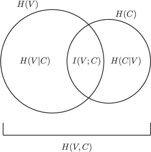 Figure 1 for The cognitive roots of regularization in language