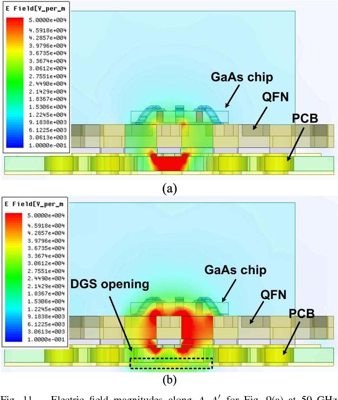 Full Chip-Package-Board Co-Design of Broadband QFN Bonding ...