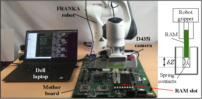 Figure 1 for Proactive Action Visual Residual Reinforcement Learning for Contact-Rich Tasks Using a Torque-Controlled Robot