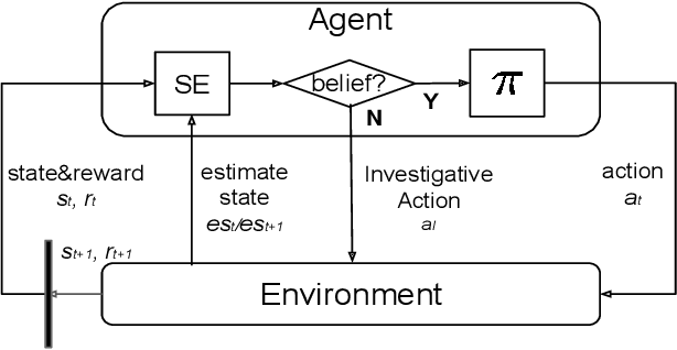 Figure 4 for Proactive Action Visual Residual Reinforcement Learning for Contact-Rich Tasks Using a Torque-Controlled Robot