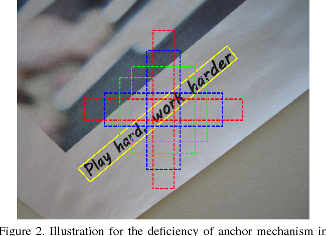 Figure 3 for Deep Direct Regression for Multi-Oriented Scene Text Detection