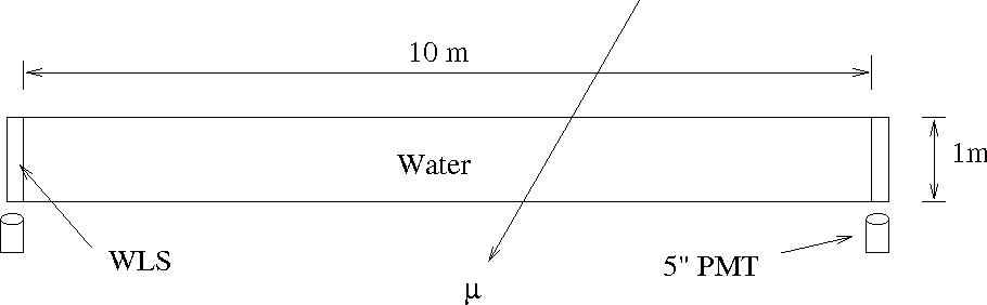 Figure 13: Schematic of a water tank.
