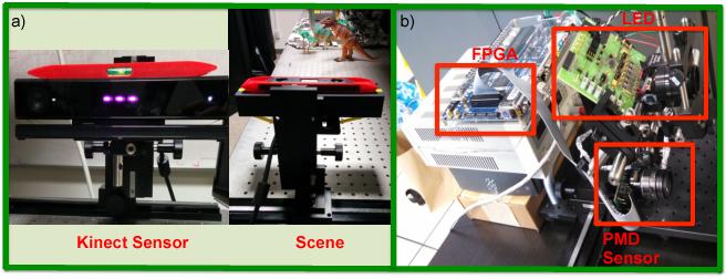 Figure 4 for Depth Fields: Extending Light Field Techniques to Time-of-Flight Imaging
