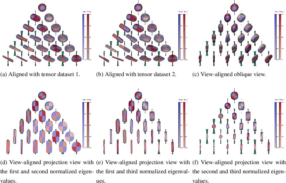 PDF] Comparative and ensemble visualization of diffusion