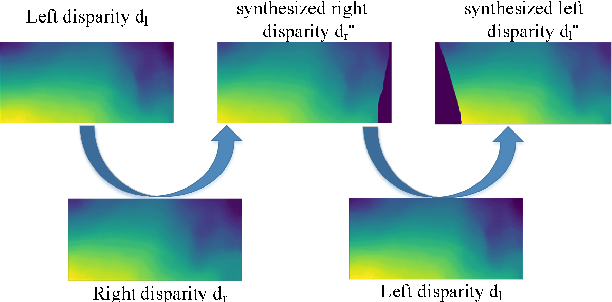 Figure 4 for Non-destructive three-dimensional measurement of hand vein based on self-supervised network