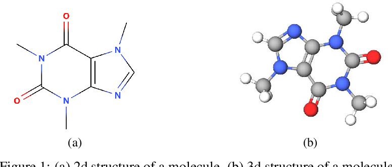 Figure 1 for Gated Graph Recursive Neural Networks for Molecular Property Prediction