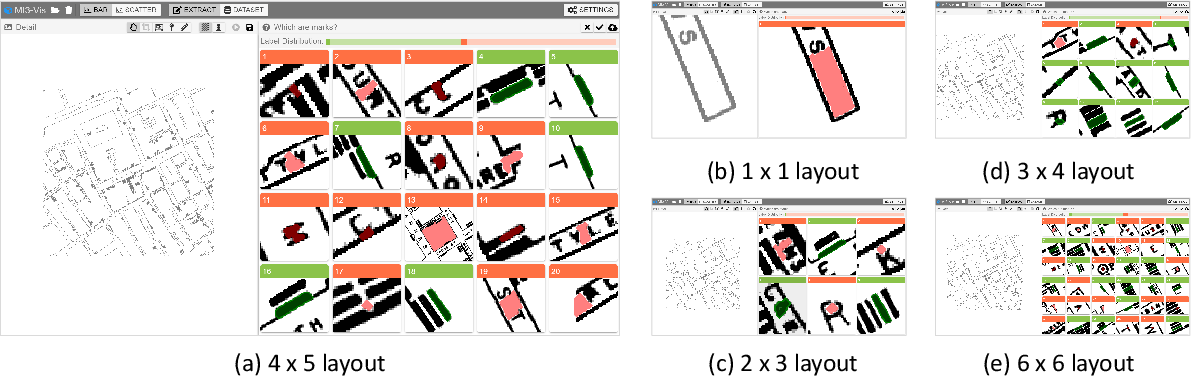 Figure 4 for Using Simulation to Aid the Design and Optimization of Intelligent User Interfaces for Quality Assurance Processes in Machine Learning