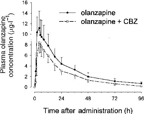 nolvadex on cycle dosage