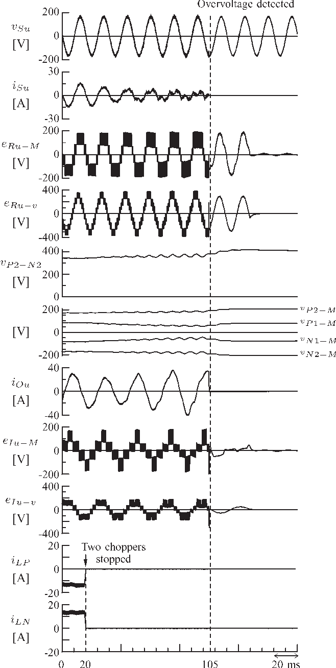 Figure 13 From Five Level Diode Clamped Pwm Converters Connected Fig 4 Boost Converter Evaluation Circuit Experimental Waveforms Before And After Disabling The Voltagebalancing At 32 Kw