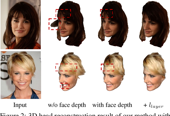 Figure 3 for Deep 3D Portrait from a Single Image