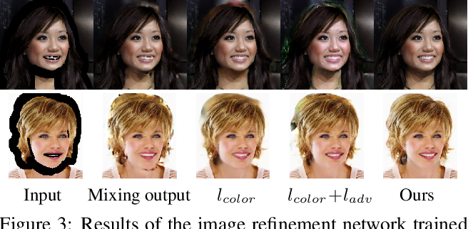 Figure 4 for Deep 3D Portrait from a Single Image
