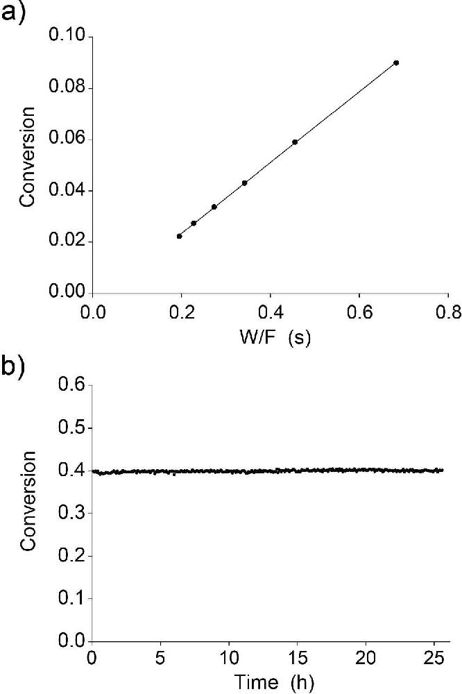 Figure 8 from Atomic Layer Deposition of Rhenium-Aluminum