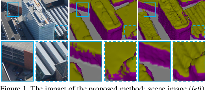 Figure 1 for Semantically Informed Multiview Surface Refinement