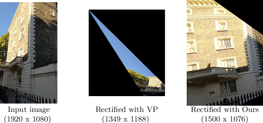 Figure 4 for Single-Image Depth Prediction Makes Feature Matching Easier