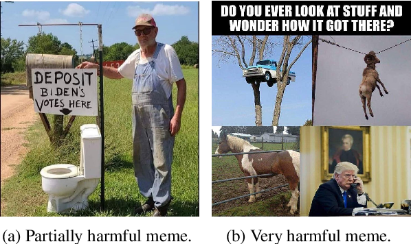 Figure 1 for MOMENTA: A Multimodal Framework for Detecting Harmful Memes and Their Targets