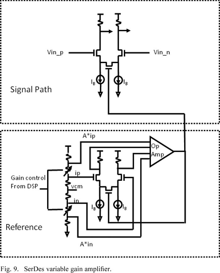 Figure 1 From Sparc M7 A 20 Nm 32 Core 64 Mb L3 Cache Processor