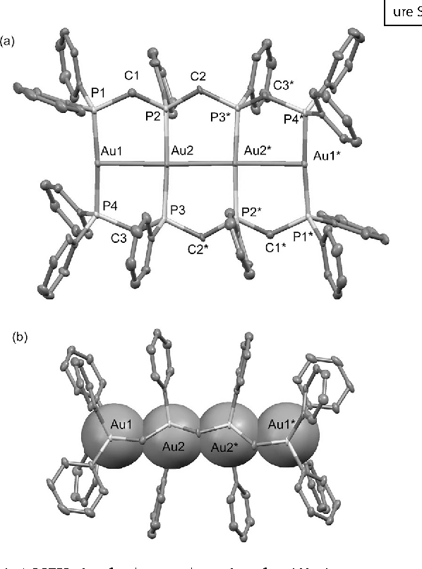 Figure 6 From Strongly Luminous Tetranuclear Goldi Complexes
