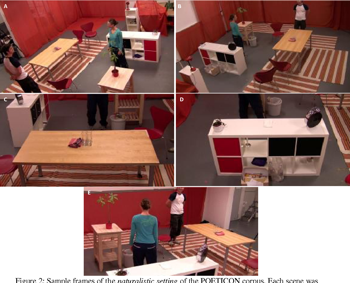 Figure 2: Sample frames of the naturalistic setting of the POETICON corpus. Each scene was captured by 5 cameras in different positions: A) overview from one room corner, B) overview from the opposite room corner, C) view of the kitchen table from above, D) view of the cupboard from above, and E) view of the center of the scene where the interaction takes place.