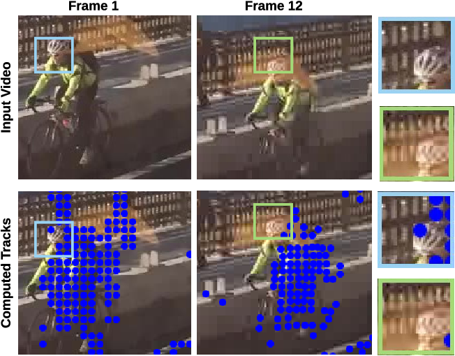Figure 3 for User-assisted Video Reflection Removal