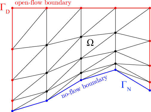 Figure 3 for Towards Fully Environment-Aware UAVs: Real-Time Path Planning with Online 3D Wind Field Prediction in Complex Terrain