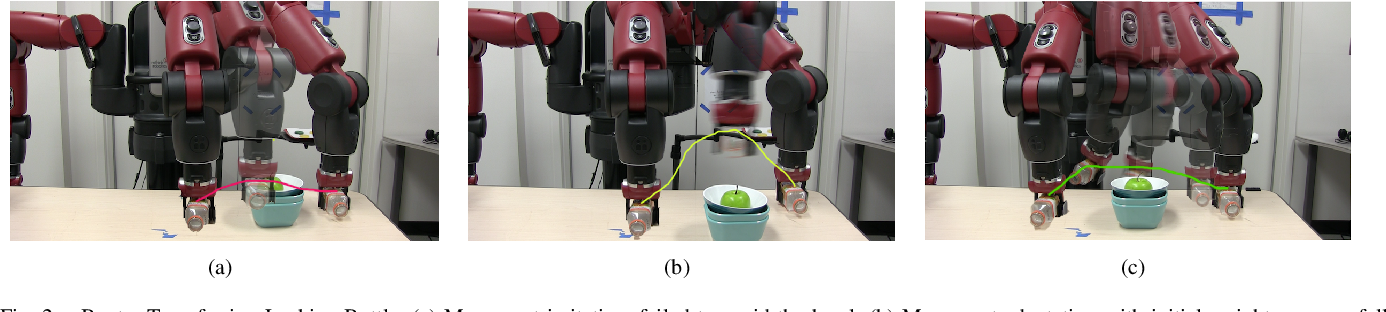 Figure 2 for Co-active Learning to Adapt Humanoid Movement for Manipulation