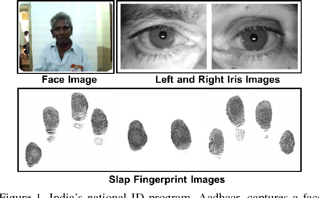 Figure 1 for Matching Fingerphotos to Slap Fingerprint Images