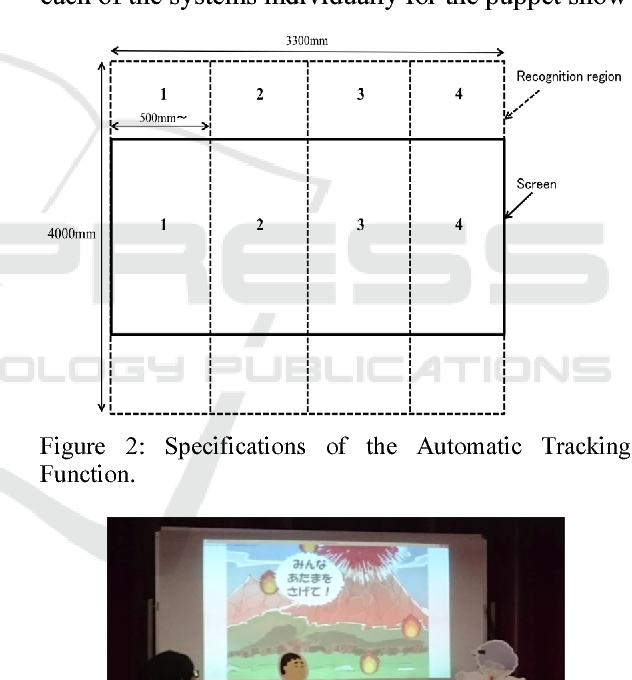 PDF] Development of an Automatic Location-determining