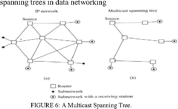 Graph theory and cyber security semantic scholar figure 6 ccuart Images