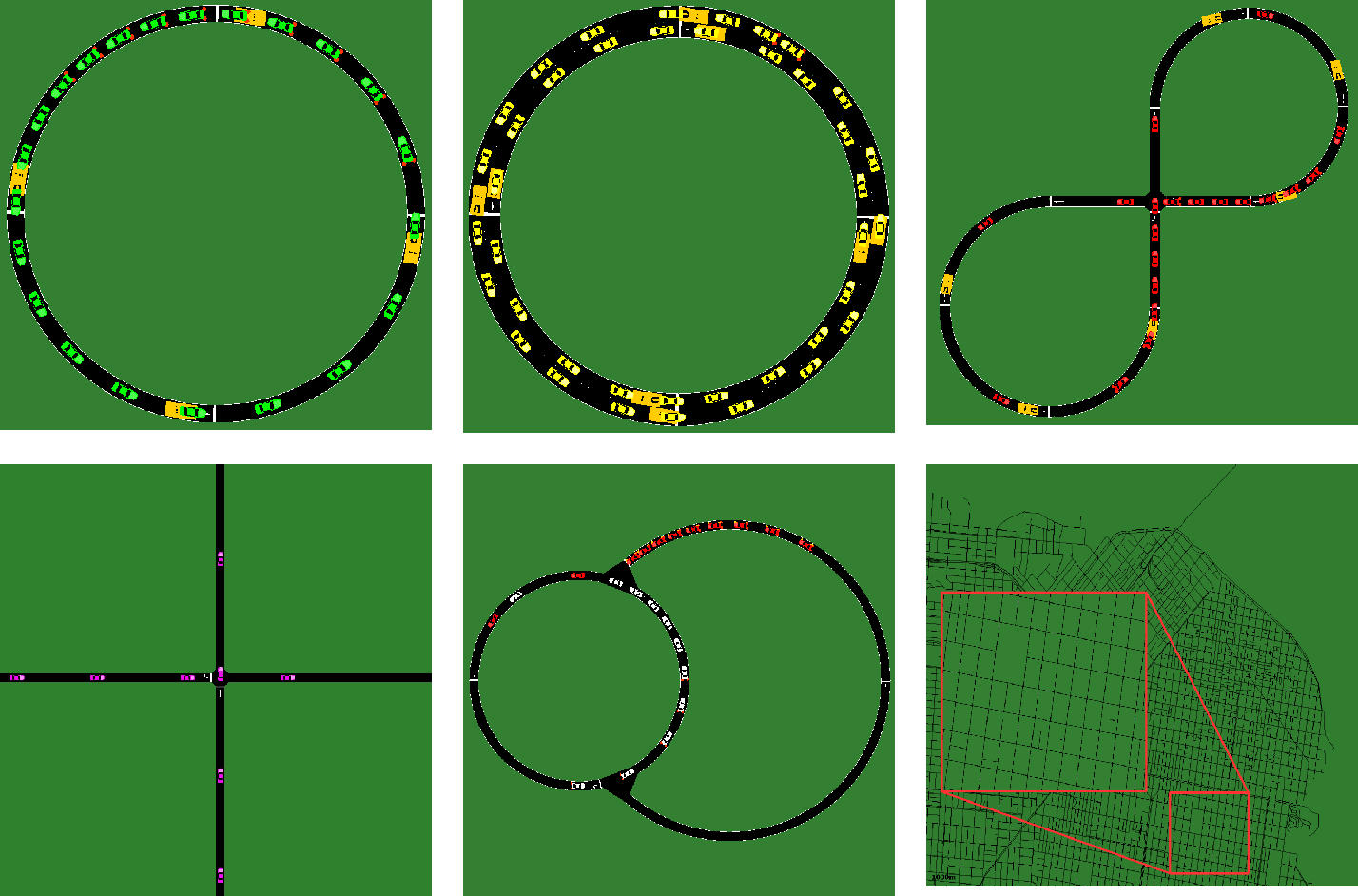 Figure 3 for Flow: Architecture and Benchmarking for Reinforcement Learning in Traffic Control