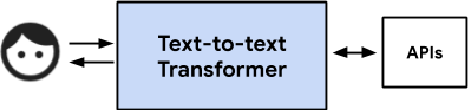 Figure 3 for TicketTalk: Toward human-level performance with end-to-end, transaction-based dialog systems
