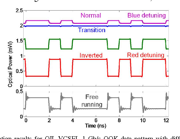 Figure 4 from Reflection-mode optical injection locking