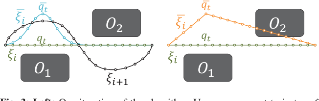 Figure 3 for Learning from Extrapolated Corrections