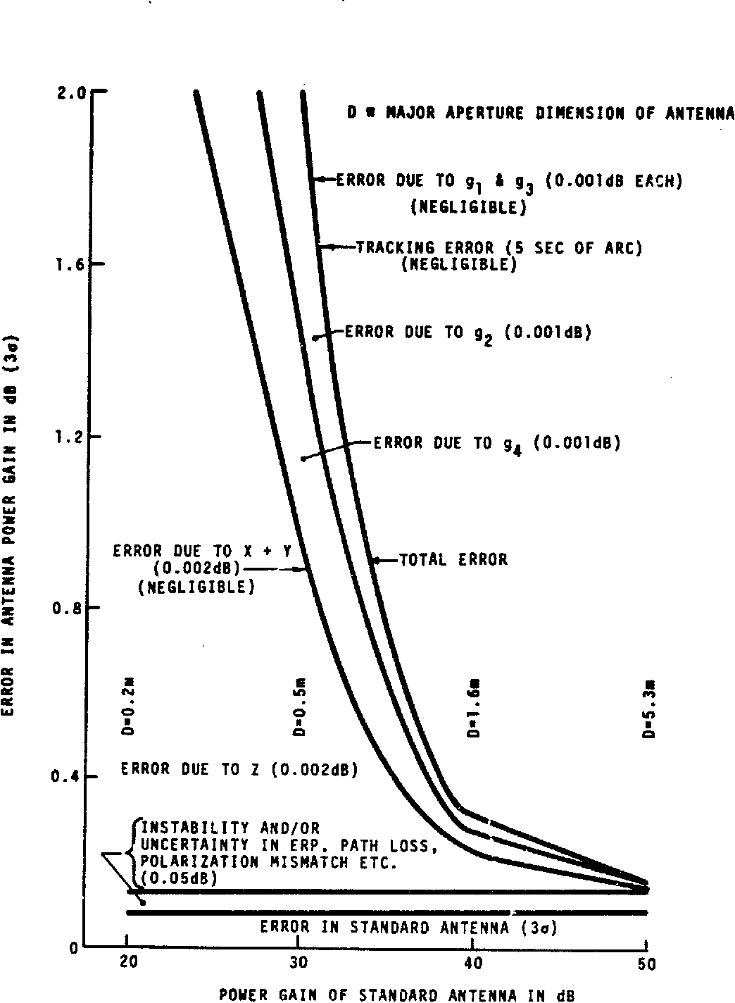 figure 4-23