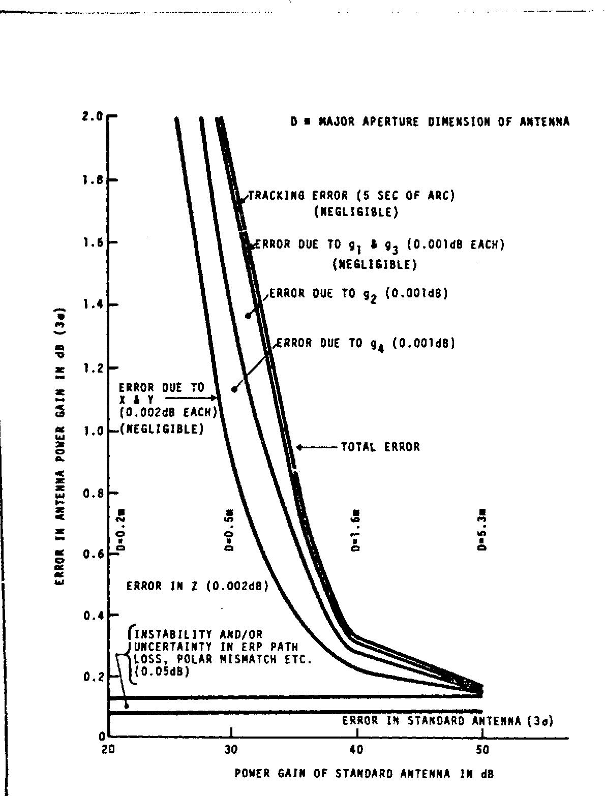 figure 4-24